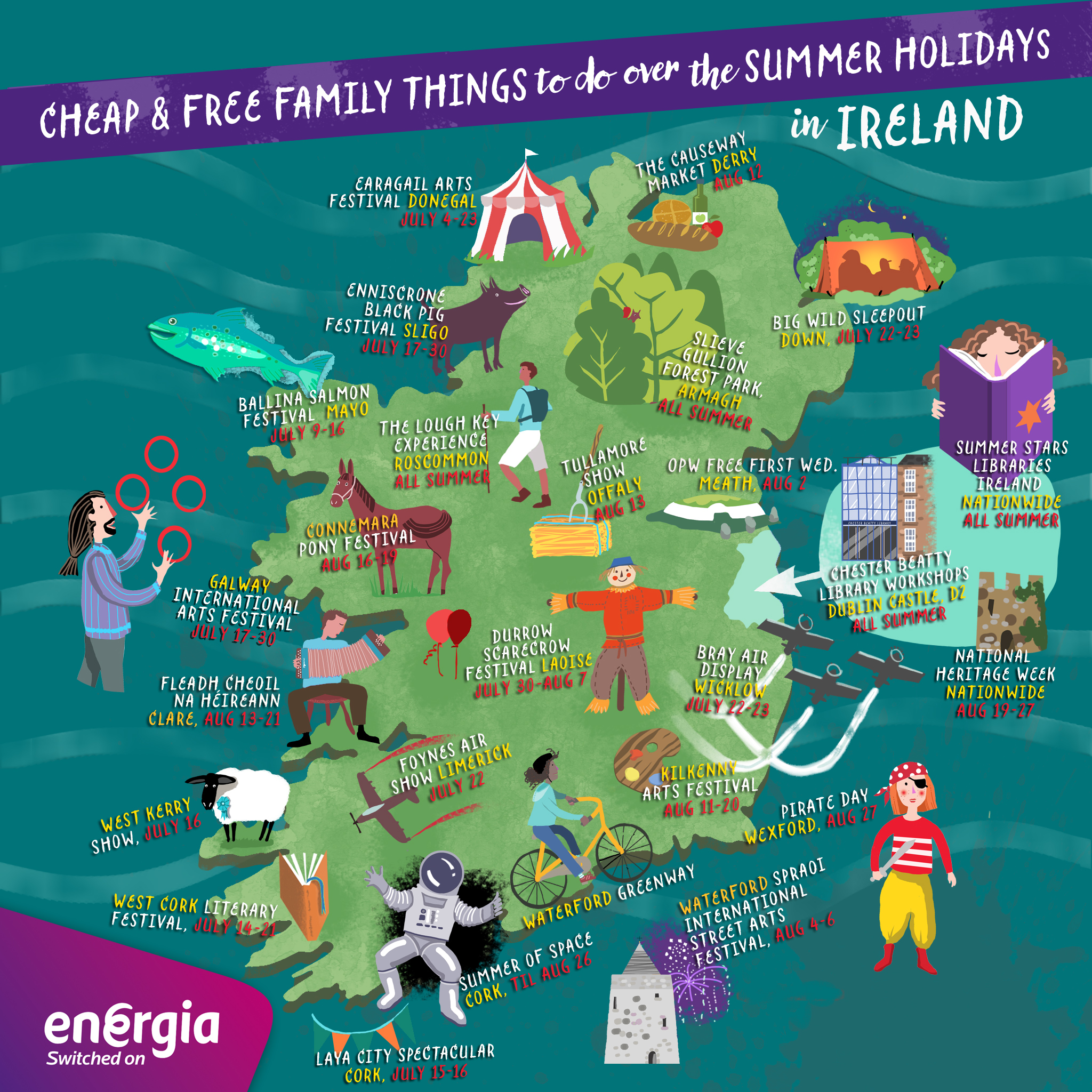 Best Places For Cheap Holiday: Cheap Family Things To Do Over The Summer Holiday In